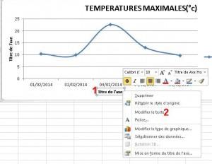 Excel2010 - Ajout titre graphique_2