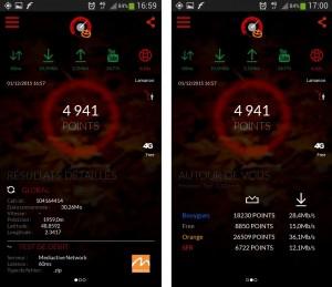 Free Mobile : test débit