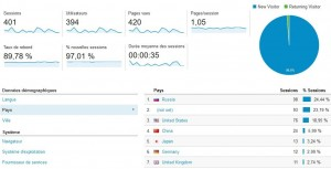 stats google analytics fausses 02