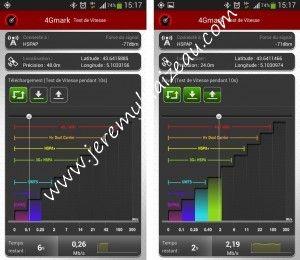 Free Mobile : test débit pas concluant