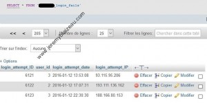 Login LockDown - 04 - Visu table login_fails